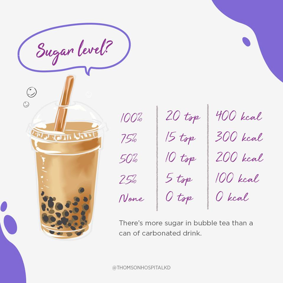 Thomson Hospital Kota Damansara Bubble Tea Sugar Level